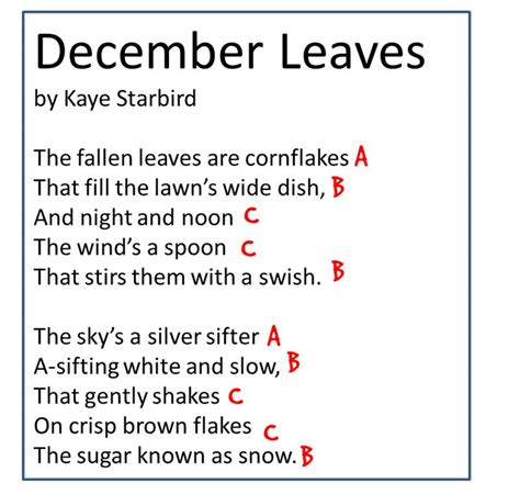 pattern poem exles identifying and labeling rhyme scheme in poetry makes a