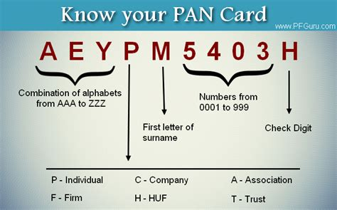 Credit Card Pan Format Everything About Pan Permanent Account Number Card