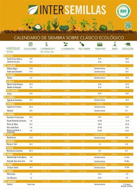 calendario del huerto urbano en setiembre calendarios pinterest 49 mejores im 225 genes sobre huerto urbano en pinterest
