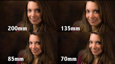 portraits at different focal lengths portraits looking at aperture and focal length lensvid