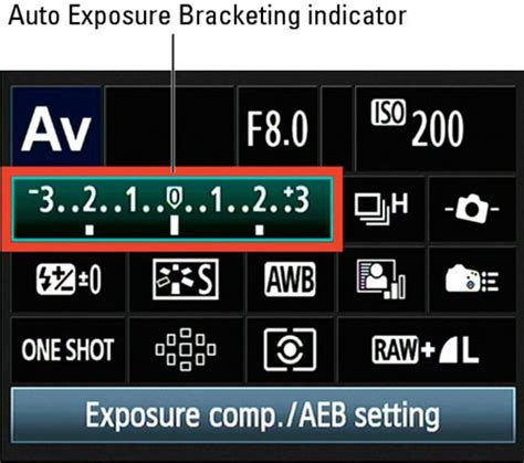 how to adjust automatic exposure bracketing on a canon eos
