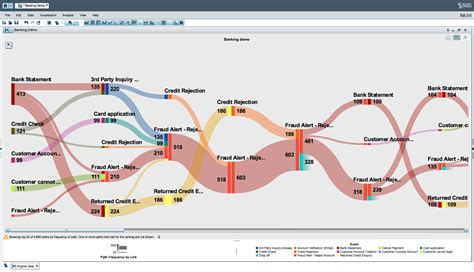 pattern analysis sas path analysis in sas visual analytics 7 1 sas support