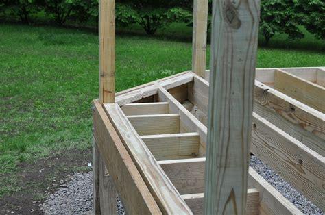 install  picture frame deck edge deckscom