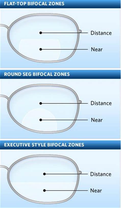 progressive bifocals what are bifocals and how to use it md health