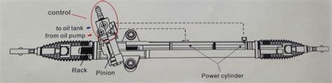 Rack Pinion Avanza for vw t4 steering rack pinion 701422061j buy steering