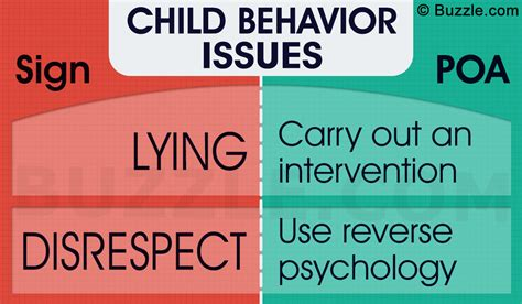 the child in america behavior problems and programs classic reprint books behavior issues in children you shouldn t ignore no kidding