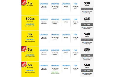 h2o wireless adds more data to most plans prepaid mobile