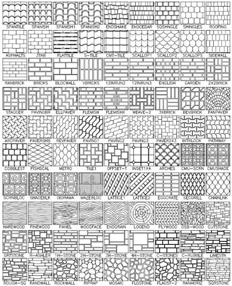 hatch pattern library free download hatch pattern cad 171 browse patterns