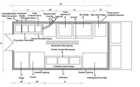 truck cer floor plans food truck kitchen layout www pixshark com images