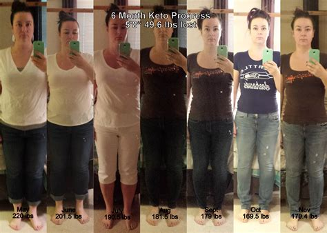 weight loss 8 months 6 month update on my ketogenic diet keto carole