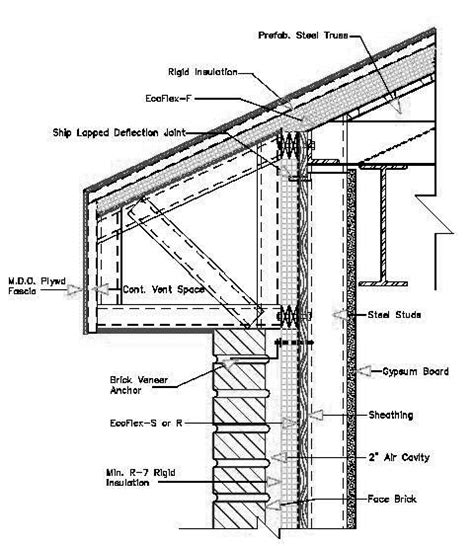 roof section detail section drawings including details exles architecture