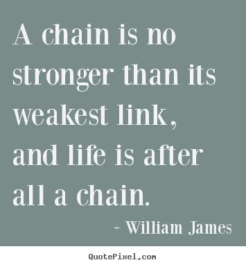 Chain Quotes
