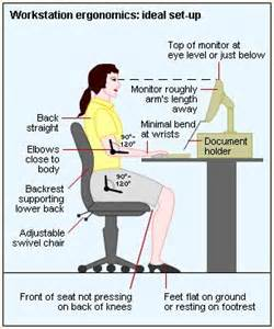 Ergonomic Computer Desk Setup Ergonomic Set Up Tips For Your Workspace Part 1 The Ugleepen