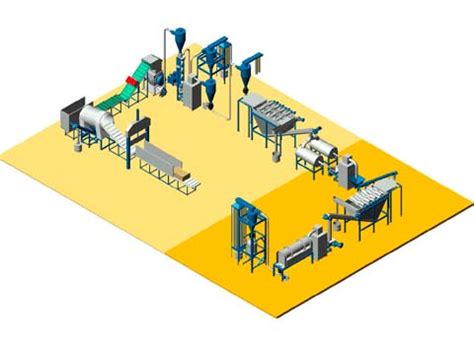 plastic plants for sale waste plastic recycling plant recycle machines manufacturer