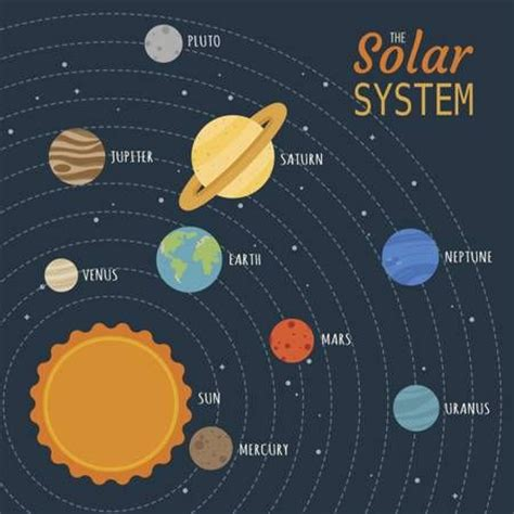 easy solar system crafts for 25 best ideas about solar system poster on