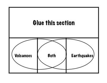 venn diagram foldable printable volcanoes and earthquakes interactive venn diagram