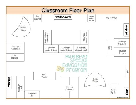 design classroom floor plan quot how to set up a special education program quot floor plans