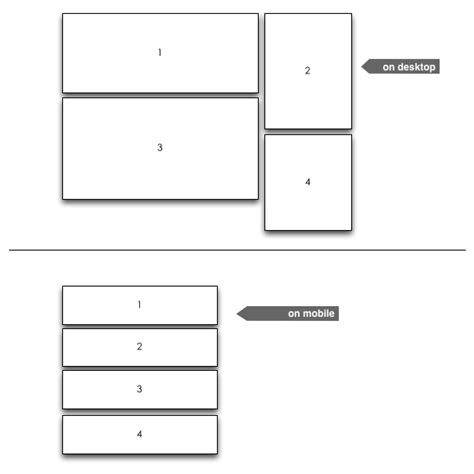 grid layout in bootstrap html bootstrap grid system layout stack overflow