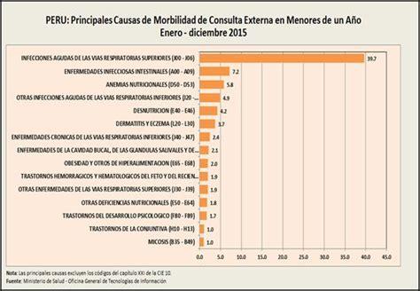 patr 243 n de los iconos de medicina vector de stock 169 omw porcentaje de salud 2016 planteamiento de problemas de