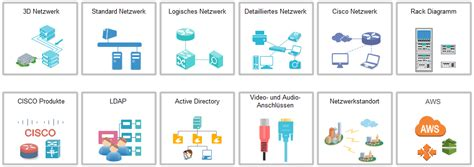 Projektmanagement-Netzwerk-Diagramm-Software kostenloser Download