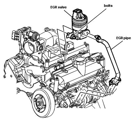security system 2011 chevrolet equinox electronic valve timing 2005 equinox battery location 2005 free engine image for user manual download