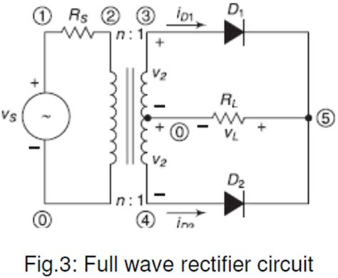 rectifier circuit questions find vl for the wave rectifier circuit as sho chegg