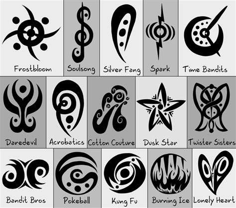 cherokee tribal tattoos and their meanings tribal tattoos and their meanings