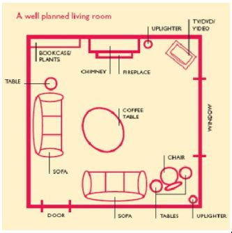 sofa placement feng shui feng shui 101 how to increase positive energy in your