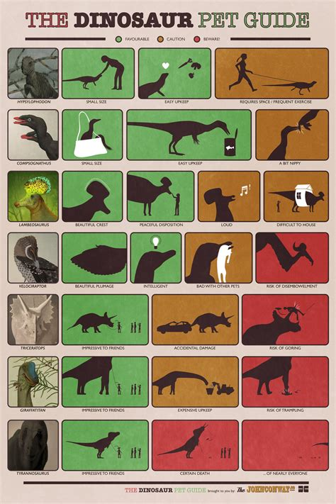 pros and cons of cats chart a useful guide to owning a pet dinosaur designtaxi