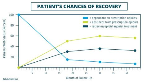 Detox Methadone Assited Mi by Medication Assisted Treatment For Opioid Use Disorders