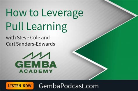 How To Leverage Mba by The Cost Of Searching Gemba Academy
