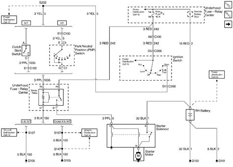 1996 chevy k1500 ignition switch wiring diagram parts
