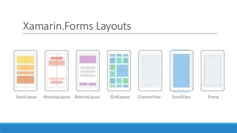xamarin layout center seminar xamarin forms