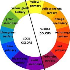 color wheel for visual merchandising the window lane 1000 images about use of color in displays on pinterest