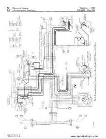 john deere 4000 amp 4020 tractors tm1006 technical manual