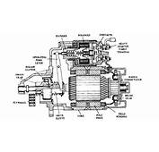 Pre Engaged Starter Motor Automobile