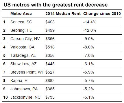least expensive cities in the us least expensive cities in the us best free home