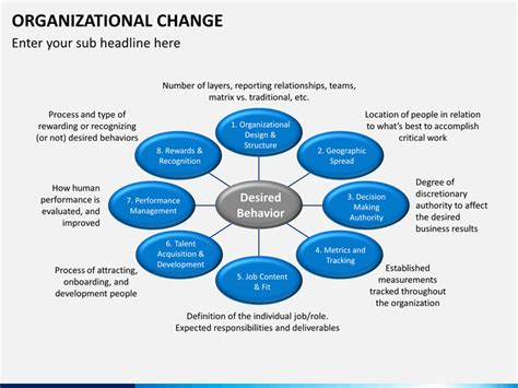 powerpoint template change organizational change powerpoint template sketchbubble