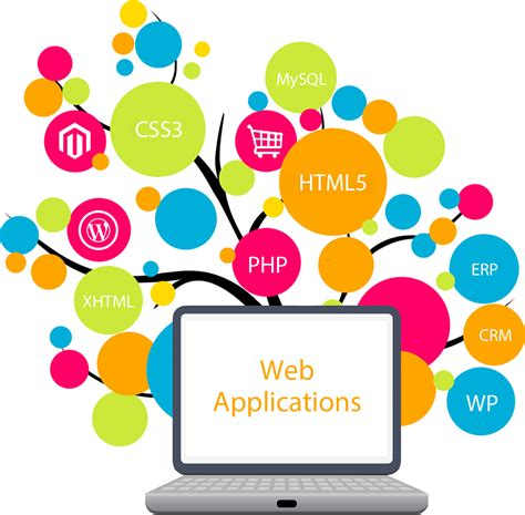 web bid web application testing deviqa