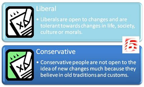 moral politics how liberals and conservatives think 3rd edition books difference between liberal and conservative