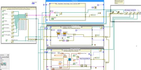 labview design pattern solved debugging producer consumer design pattern with