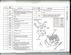 2001 dodge ram 2500 fuse box diagram 2001 free engine image for user manual
