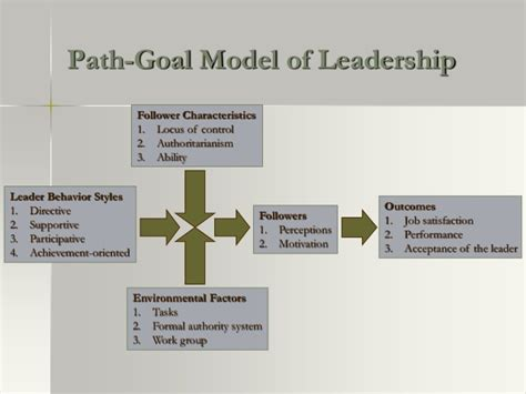 the path to leadership an amazing story of challenges and personal growth books selected theories of leadership