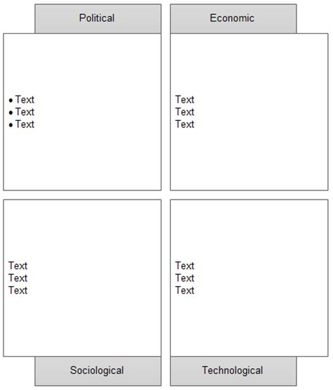 context analysis template pest exles free pest chart templates