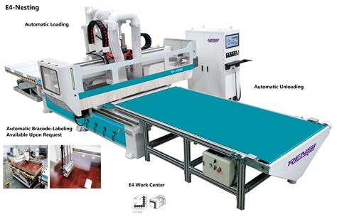 ruter systems cnc router with nesting system