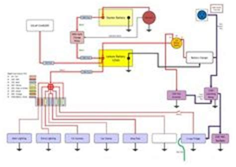 Mobile Home Plumbing Systems Plumbing Network Diagram