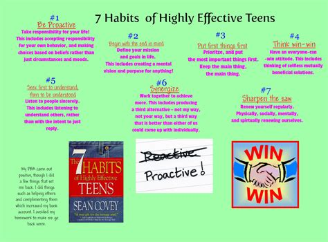 7 Habitsof Highly Efecktive habit 3 quotes from 7 habits of highly effective
