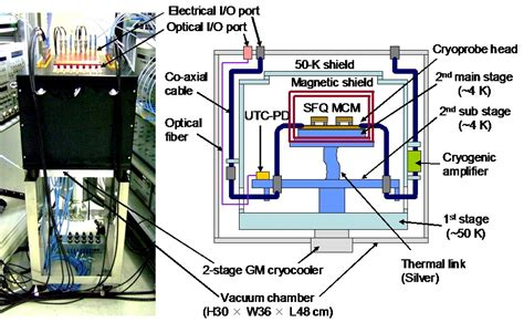 matching circuit integrated uni travelling carrier photodiode matching circuit integrated uni travelling carrier