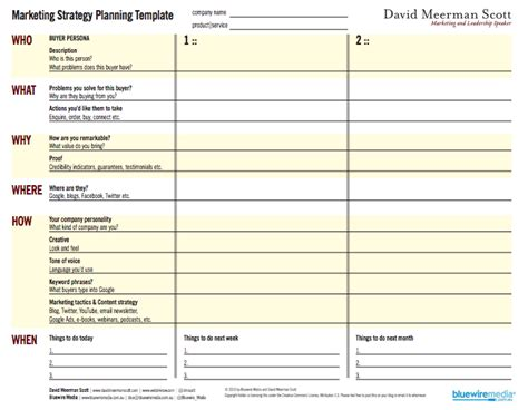 strategic marketing plan template best photos of marketing strategy plan template product