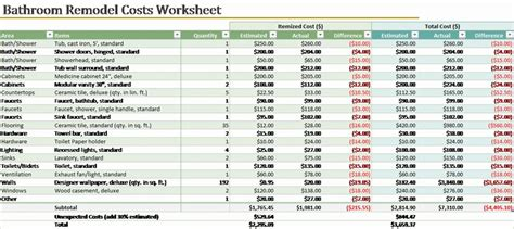 cost of remodeling bathroom calculator estimate remodel cost enom warb co